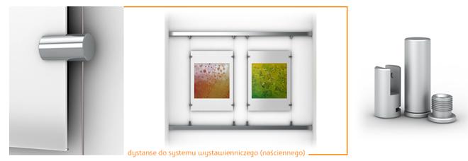 Linkowy system ekspozycyjno wystawienniczy do plakatów obrazów, dla galerii sztuki, dla muzeów