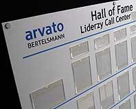 Tablica współzawodnictwa z kieszonkami na zdjęcia liderów