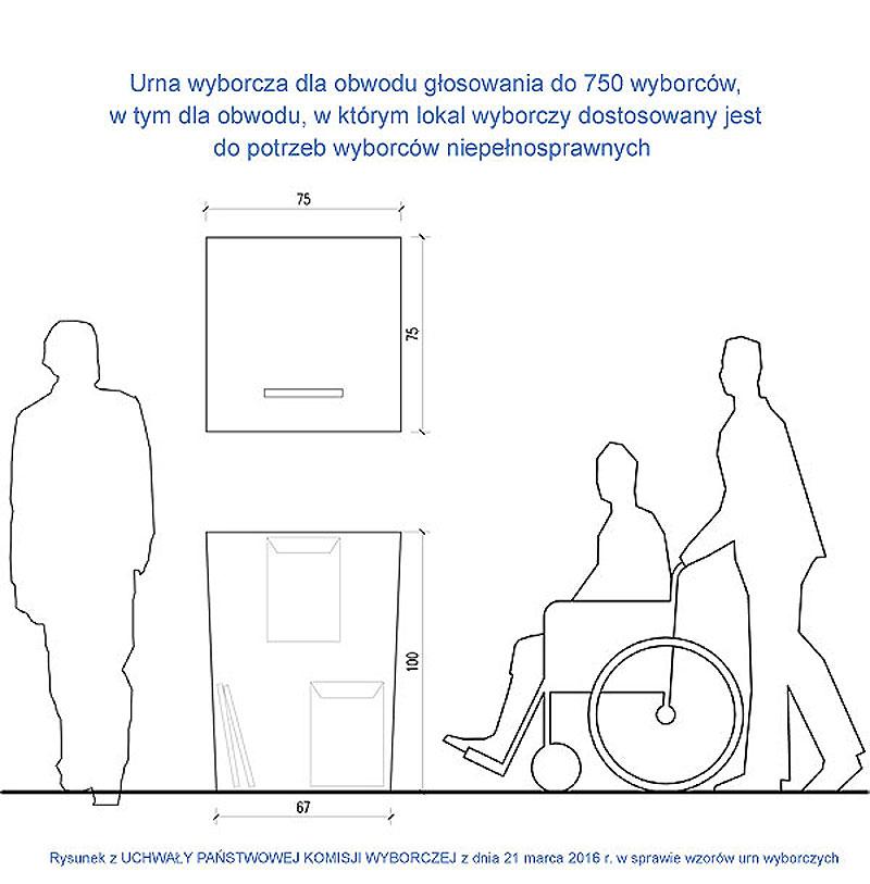 Urna wyborcza do 750 wyborców dostosowana dla niepełnosprawnych - rysunki skala wymiary