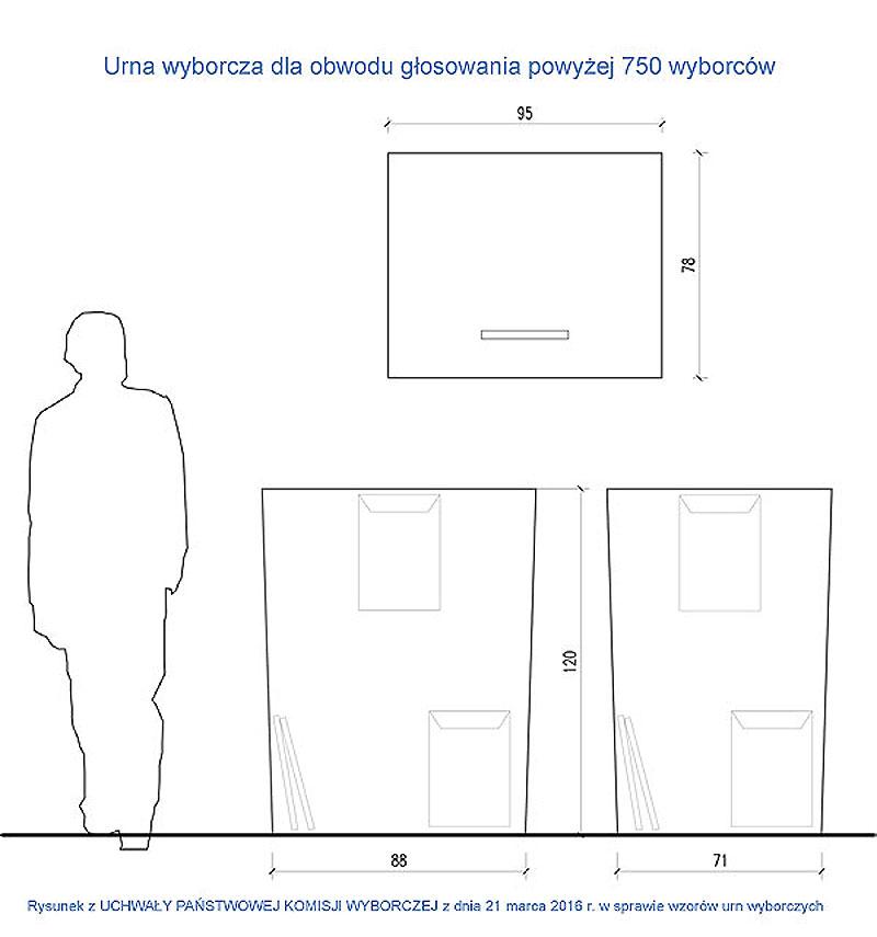 Urna wyborcza powyżej 750 wyborców - rysunki skala wymiary