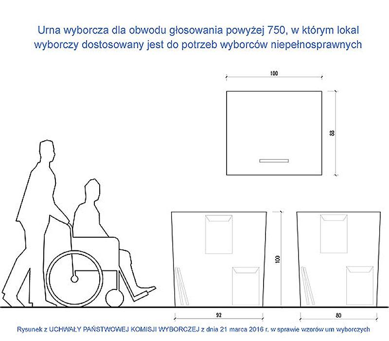 Rysunki urny wyborczej powyżej 750 wyborców dostosowana dla niepełnosprawnych - skala i wymiary