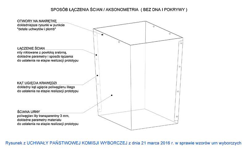 Rysunek aksonometria sposobu łączenia ścian urny wyborczej