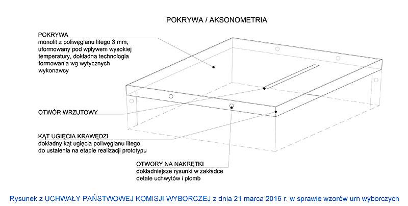 Rysunek aksonometria pokrywy urny wyborczej